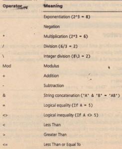 Vba homework help